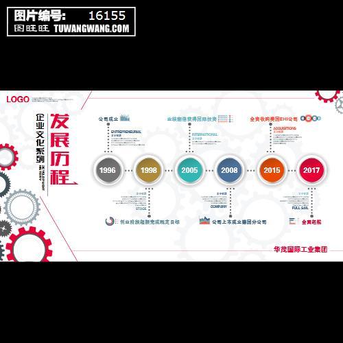 企业文化企业发展历程时间轴创意展板海报 (编号:16155)