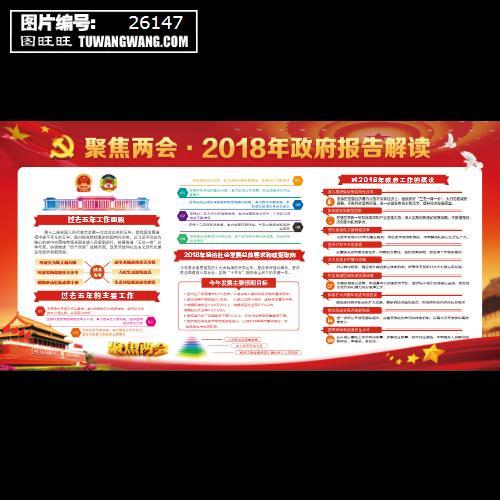 聚焦两会2018政府工作报告解读党建展板 (编号:26147)